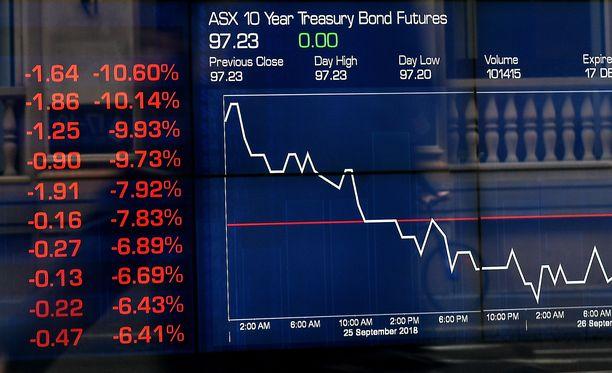 Australian pörssi painui torstaina alemmaksi kuin kertaakaan kahdeksaan kuukauteen.