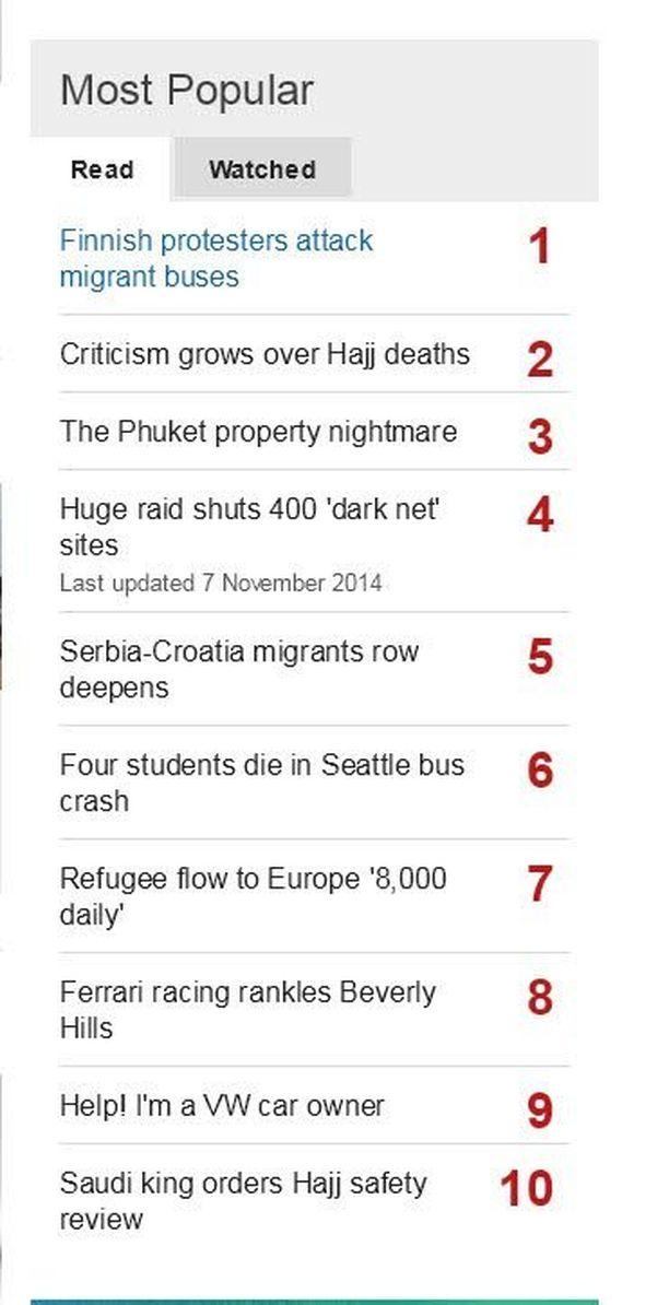 Uutinen nousi perjantaina BBC:n luetuimmaksi.