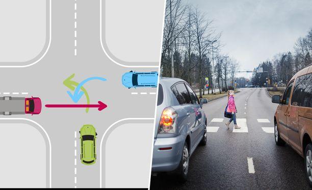 Miten tasa-arvoisessa risteyksessä pitää toimia? Miten pitää toimia, jos vieressä oleva auto pysähtyy suojatiellä? Muun muassa nämä kysymykset saavat vastauksen Iltalehden testissä.