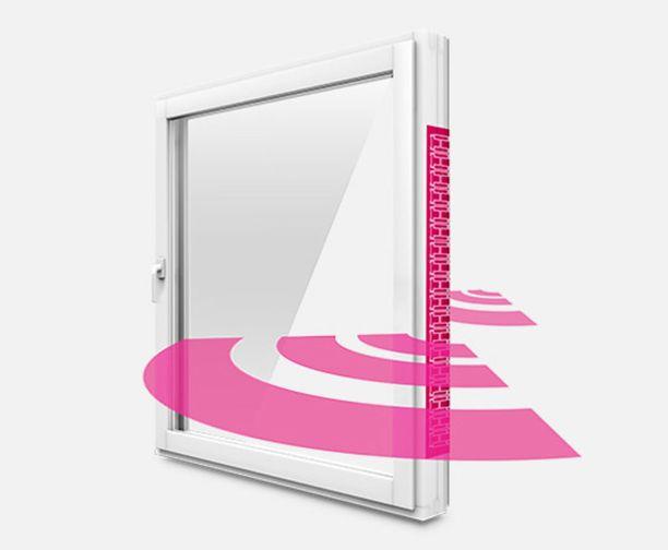 Ikkunavalinnalla voi varmistaa, että mobiilisignaali pääsee sisälle ja puhelut sekä mobiilinetti toimivat.
