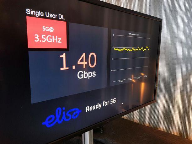 Testissä saavutettiin 1,4 Gbit/s-nopeus 5G-verkossa.