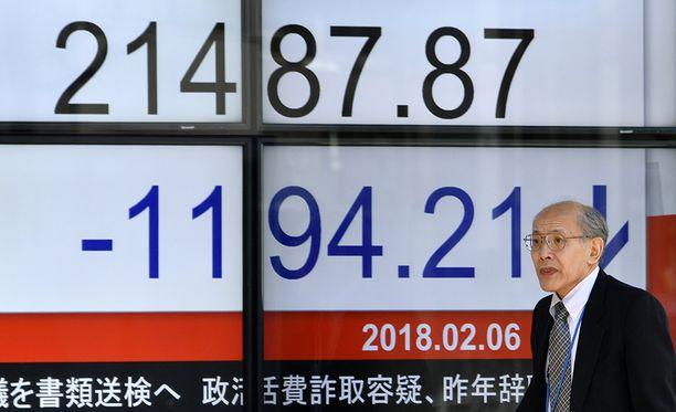 Japanin pörssin Nikkei-indeksi putosi päivässä enemmän kuin vuosikausiin.