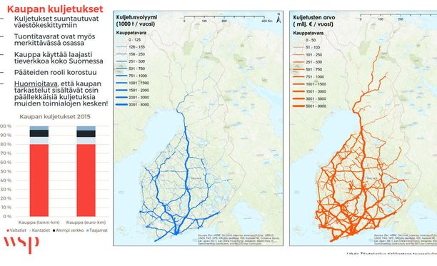 Kauppa käyttää laajasti tieverkkoa koko maassa, mutta pääteiden rooli korostuu.