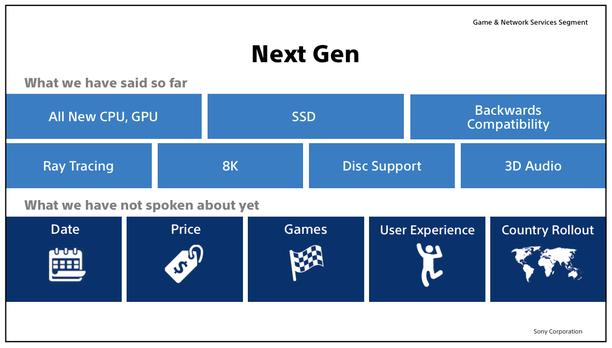 Sony pakkasi kaikki ilmoitetut tiedot helposti luettavaan muotoon.