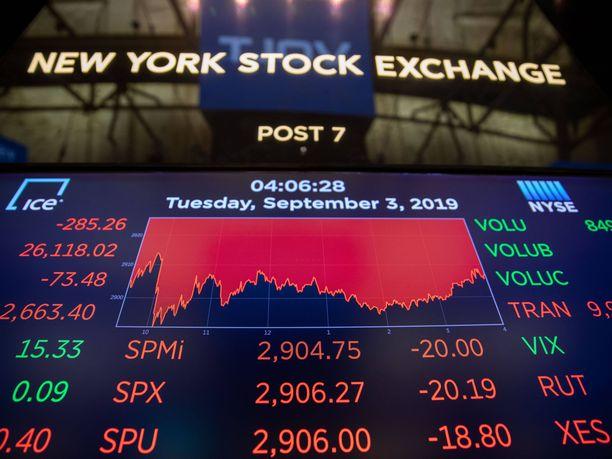 New Yorkin pörssin indeksit syyskuussa 2019