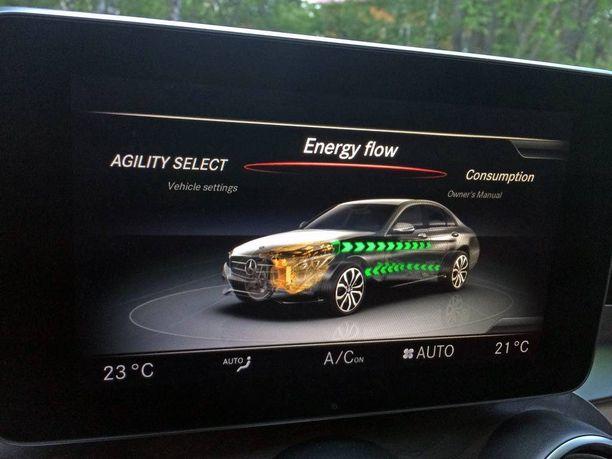 Näyttö kertoo kuljettajalle, mitä voimaa käytetään. Muuten voimanlähteiden vaihtelua ei huomaisikaan.
