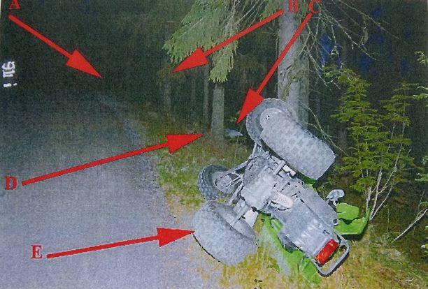 Panu Larnoksen mönkijän vauriot todistavat rajusta ulosajosta ja törmäyksestä.