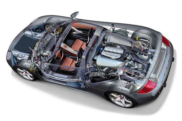 Carrera GT:ssä on moottori keskellä.