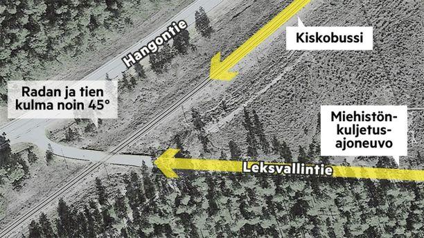 Havainnekuva Raaseporin onnettomuusristeyksestä.