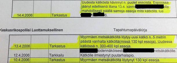 KRP:n salaiset tarkkailupöytäkirjat osoittavat, mitä Myyrmäessä tapahtui.