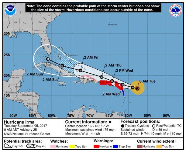 Hurrikaanikeskuksen viimeisin ennustus Irman reitistä.