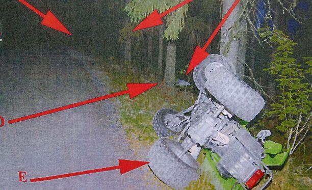 Poliisin kuvissa näkyi mönkijä ojan puolella kumollaan.