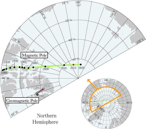 Magneettikentän pohjoinen napa liikkuu Kanadasta kohti Siperiaa.