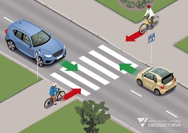 Värit kertovat tässä kuvassa väistämisvelvollisuuden ja etuajo-oikeuden. Liikenneturvan kyselyssä selvästi alle puolet suomalaisista tiesi oikean vastauksen kyseiseen liikennetilanteeseen.