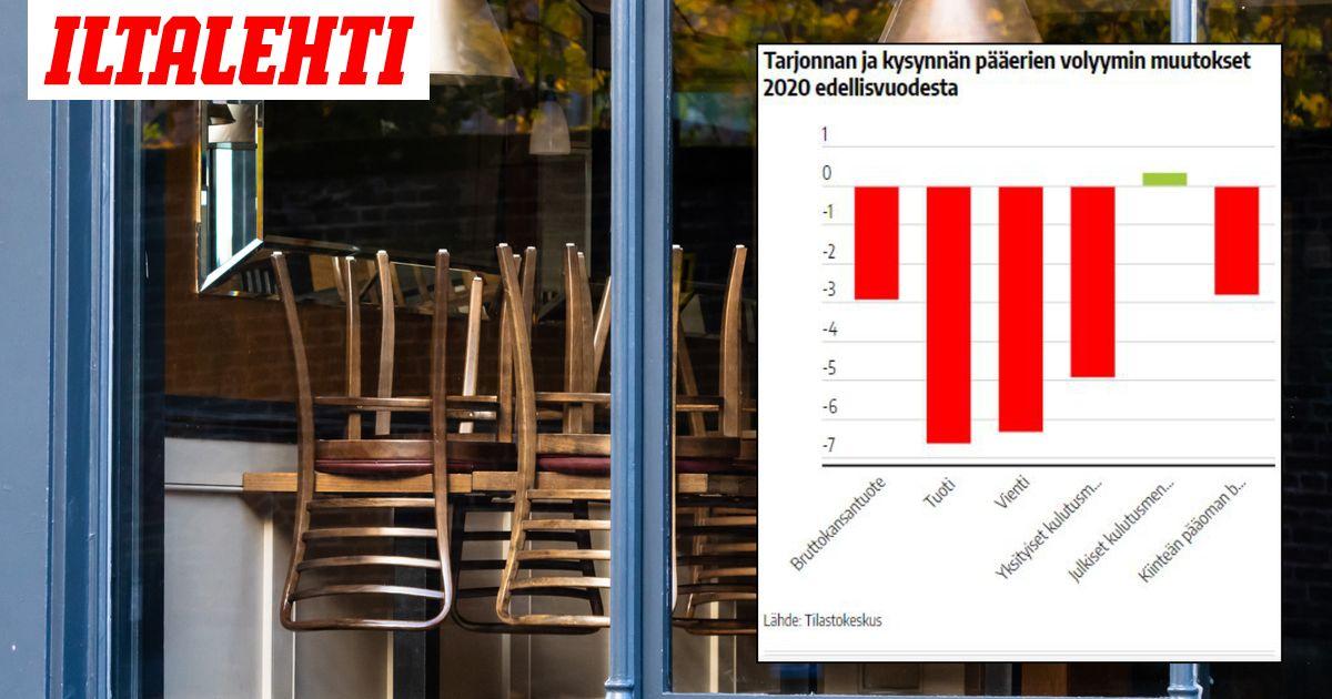 Suomen Tilastokeskus