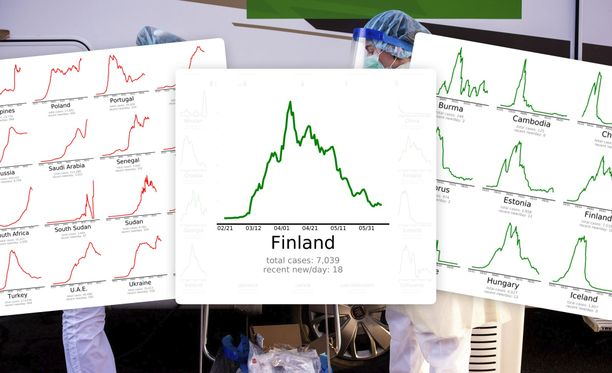Suomi on päässyt parhaiden maiden joukkoon.
