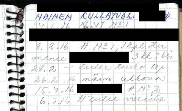 Iltalehdelle toimitettujen muistiinpanojen merkinnät oli parin vuoden takaa.