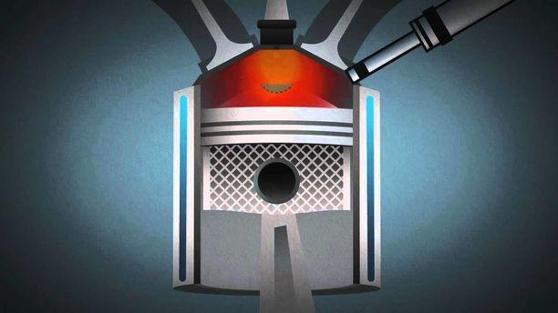 Uutuusmoottorissa (kuva nykymoottorista) polttoaineseos syttyy joko puristussytytyksellä tai tulppien kipinällä.