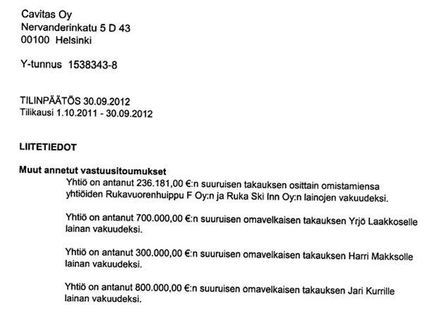 Cavitas on myöntänyt yhtiön pääomistajiin kuuluvalle Jari Kurrille 800 000 euron omavelkaisen lainatakauksen.
