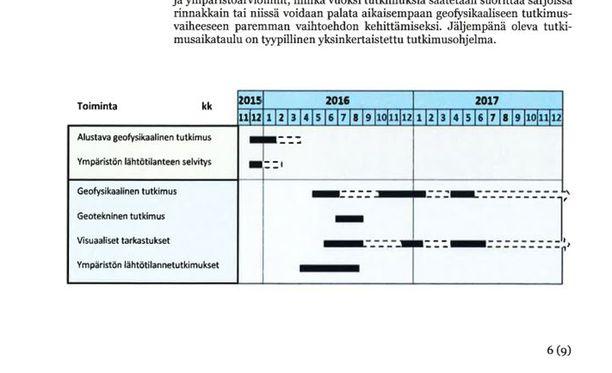Vipinää kinttuihin. Uuden kaasuputken osakkaat hoputtavat Suomen hallitusta. Gazprom ja sen eurooppalaiset kumppanit haluavat aloittaa Suomen talousvesien tutkimisen jo marras-joulukuussa tänä vuonna. Kuva on yhtiöiden tutkimuslupahakemuksesta, jonka ne toimittivat suomalaisen asianajajan välityksellä työ- ja elinkeinoministeriöön viikko sitten.