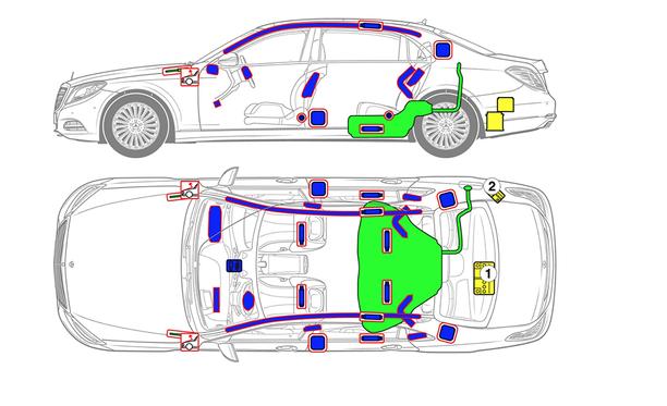 Esimerkkikuvassa S-sarjan Mercedes-Benzin pelastuskortti.