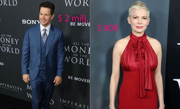 Mark Wahlberg ja Michelle Williams saivat samassa elokuvassa näyttelemisestä täysin erilaiset palkkiot.