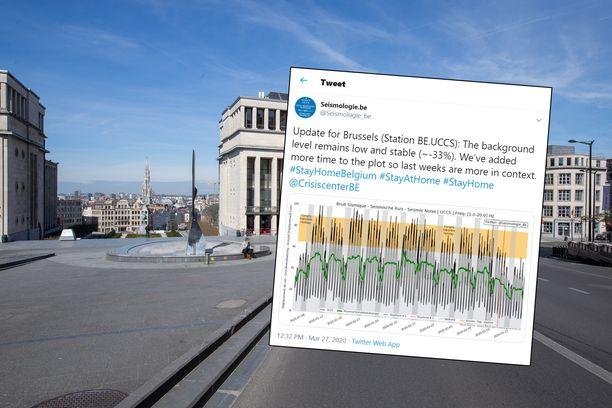 Maapallon tärinä on vähentynyt. Taustalla koronan tyhjentämä katu Brysselin keskustassa.