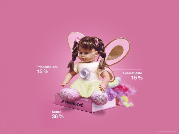 Tyttöjen keskivertolelu kantaa nimeä Pinkie TeaPot GlitterFriend.