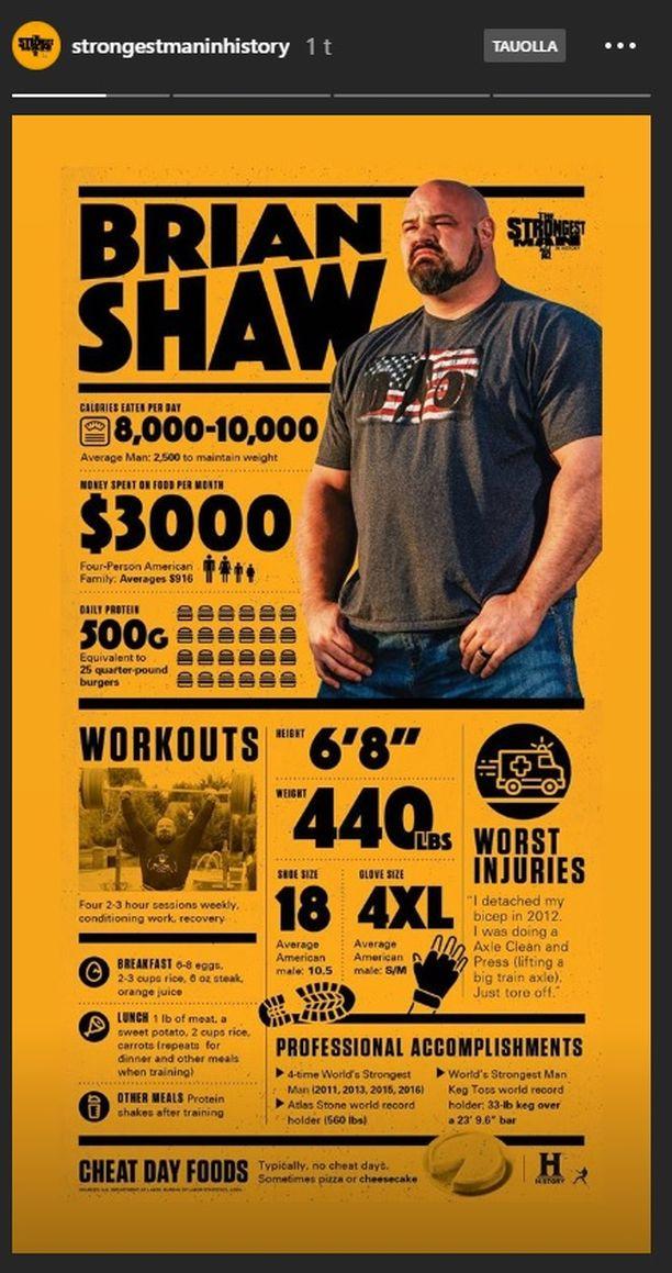 Tv-kanava julkaisi nippelitietoa Brian Shaw'sta.