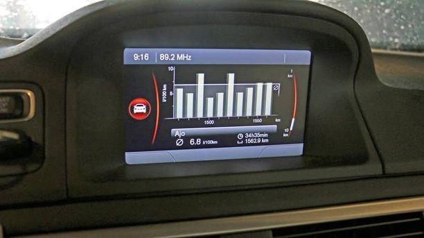 D4 on pihi, mutta kuten kulutuspalkit kertovat, kulutus on kuitenkin kuljettajan varpaan alla.