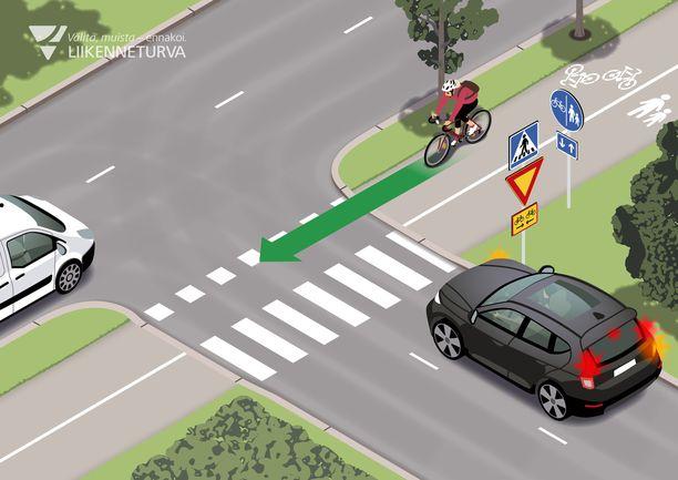 Väistämissääntöjä käsitelleen jutun liikennetilanteista erityisen paljon keskustelua aiheutti tämä tilanne.