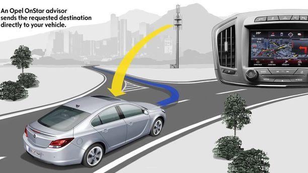 Yksi suosituista palveluista on ollut pyytää reittilataus navigaattoriin.