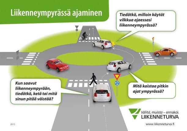 Laadimme kolme kysymystä tähän Liikenneturvan piirroskuvaan. Oikeat vastaukset löydät tekstistä. (Kysymystekstit IL)