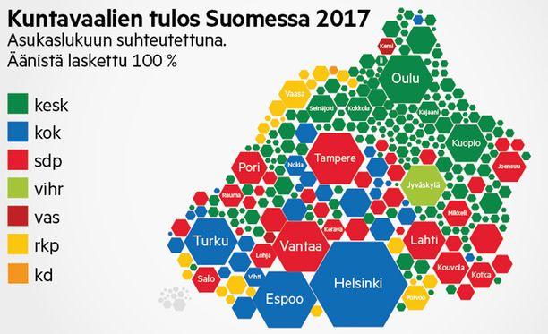 Aamulehden kartogrammissa Suomen kunnat on kuvattu kuusikulmioina, joiden pinta-ala vastaa asukkaiden lukumäärää.