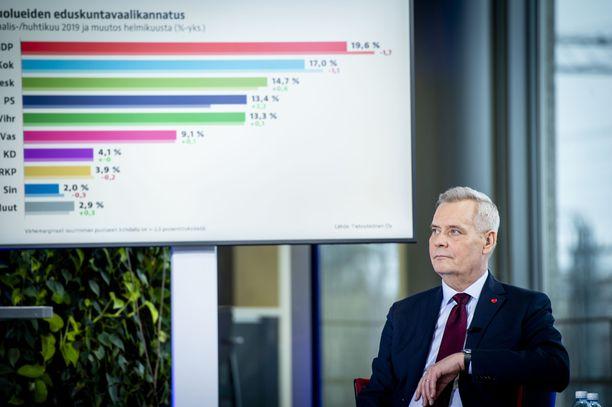 SDP on vielä kohtuullisessa kannatusjohdossa. Kuva maanantain Alma Median tentistä.