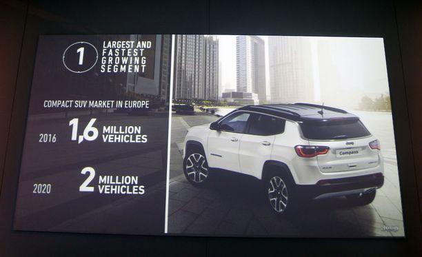 Kompaktiluokan eli VW Tiguan-kokoluokan katumaastureiden kysyntä kasvaa koko ajan.