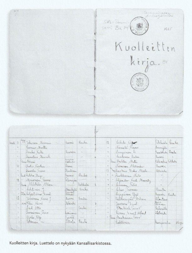 Kuolleittein kirjaan merkittiin kuolleiden vankien nimet ja syntymäpaikat.
