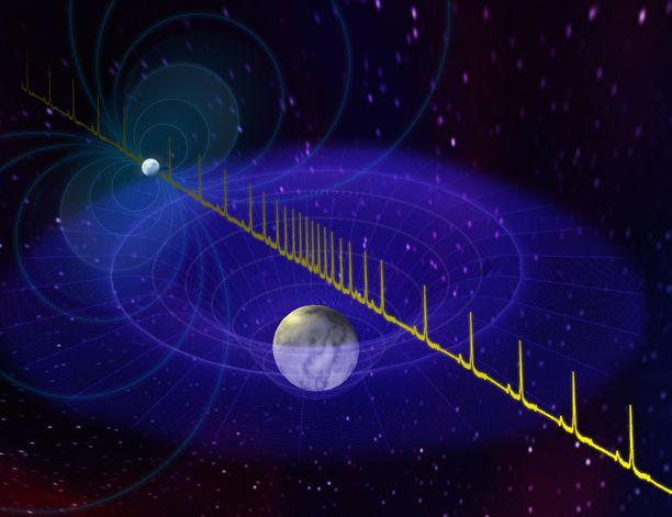 Neutronitähden eli pulsarin (pienempi pallo vasemmalla) massa onnistuttiin mittaamaan sen vinhan pyörimisen aiheuttamista pulsseista, kun ne ohittivat pulsarin tähtiparina olevan valkoisen kääpiön. Valkoisen kääpiön ohittaessaan pulssit joutuvat kulkemaan hieman pitemmän matkan, sillä valkoinen kääpiö taivuttaa sitä ympäröivää avaruutta.