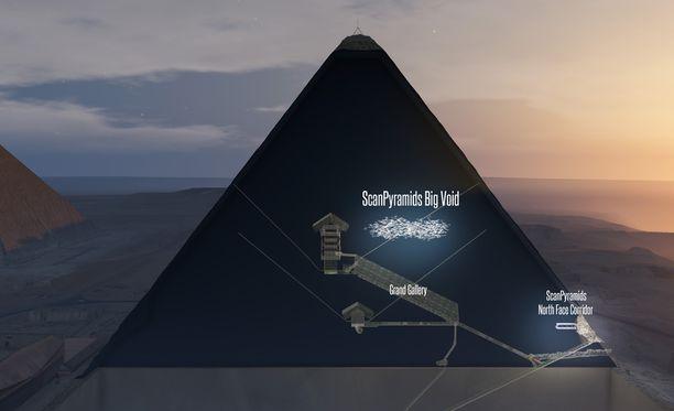 Mittaamalla avaruudesta tulevien myonien ratojen poikkemia Kheopsin pyramidin sisältä paljastui aikaisemmin tuntematon suuri kammio.