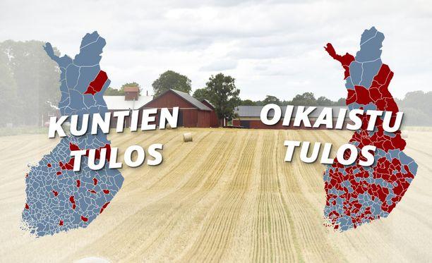 Ilman valtion miljarditukia (oikaistu tulos) manner-Suomen 293 kunnasta alijäämäisiä olisi ollut peräti 160 kuntaa.