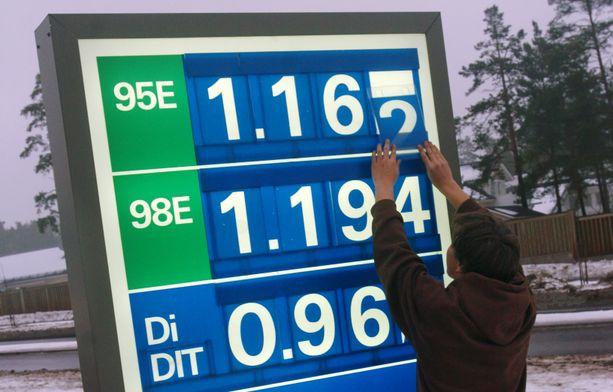 Öljyn maailmanmarkkinat pyörittävät myös bensalitran hintoja niin, että tällaisia hintoja nähtiin aiemmin yli 10 vuotta sitten. Tämä kuva on vuodelta 2004.