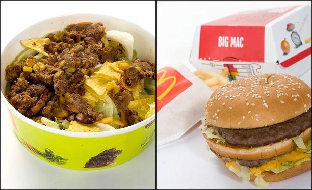 McDonaldsin Fiestasalaatissa on lähes yhtä paljon kaloreita kuin kerroshampurilaisessa ja pienissä ranskalaisissa. Salaatti sisältää 700 kcal, Big Mac ja ranskikset 730 kcal.