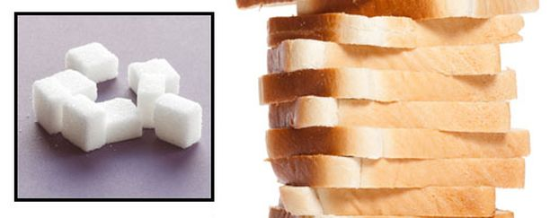 Nopeat hiilihydraatit, kuten valkoinen leipä ja sokeri, nostavat sepelvaltimotaudin riskiä naisilla.