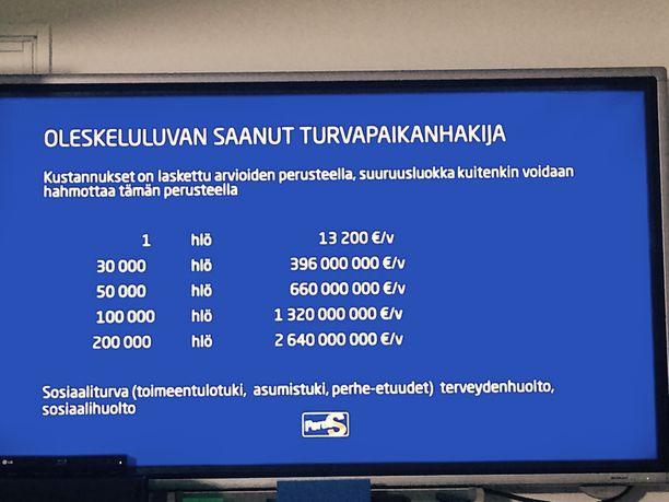 Tällaiset laskelmat ministeri Mäntylä esitteli perjantaina.