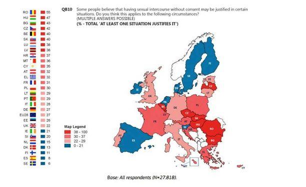 Raiskaukseen hyväksyvimmin suhtautuvat maat löytyivät Itä-Euroopasta.