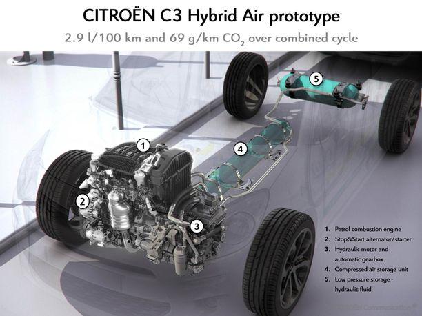 Rakenne on tämä: takana paineilmasäiliö ja bensatankki, akseleiden välillä hydrauliikkanesteen säiliö ja edessä vasemmalla puolella hydrauliikkamoottori. Sen vieressä vaihteisto ja bensamoottori.